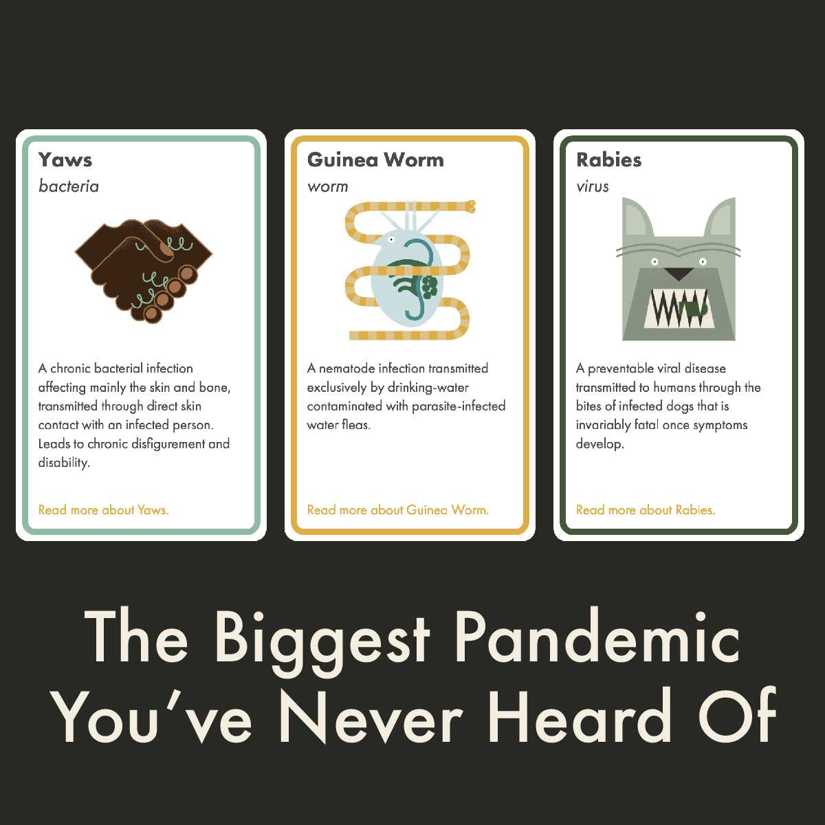The Biggest Pandemic You've Never Heard Of